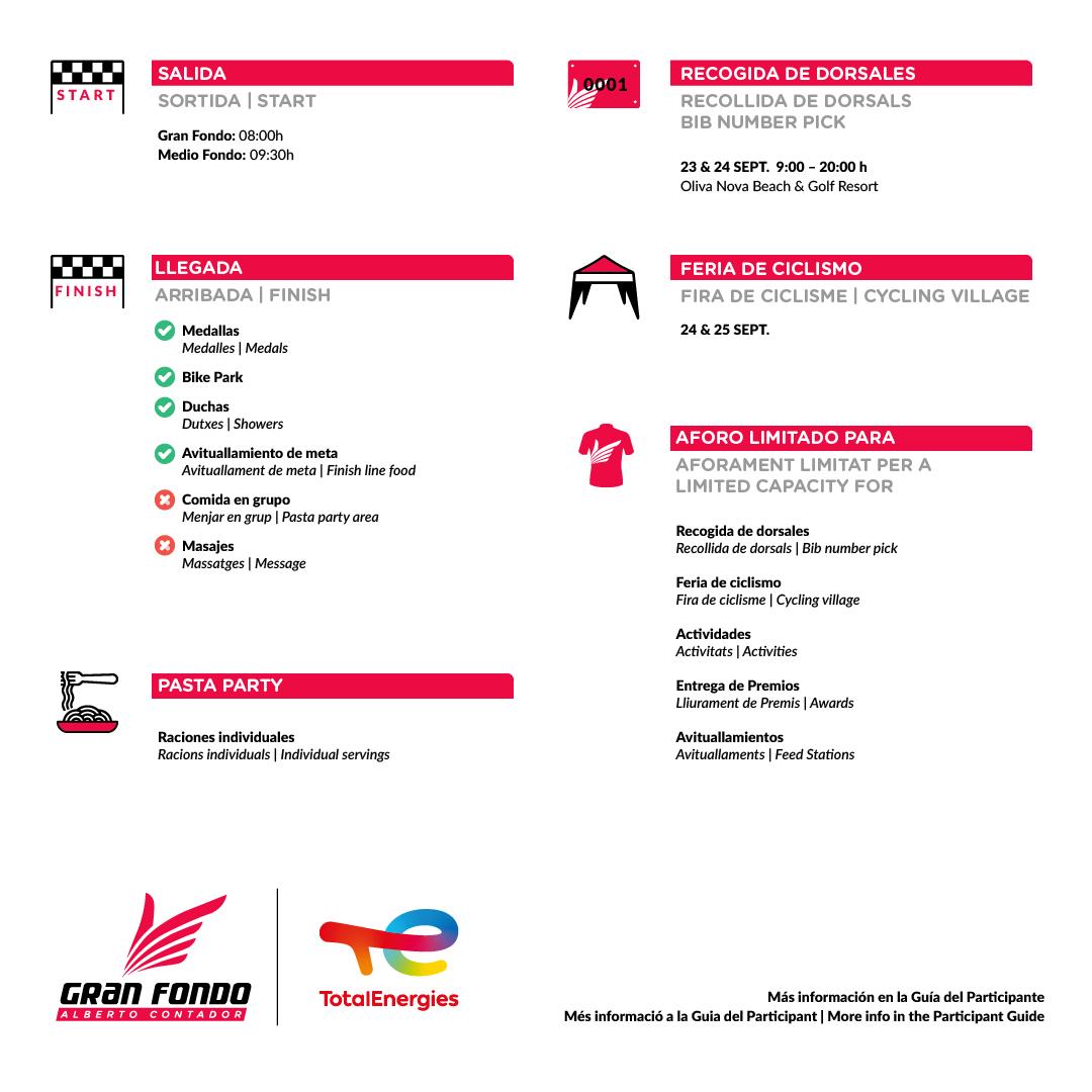 Participant Guide GF Contador